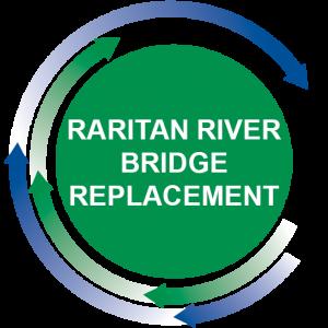 Raritan River Bridge Replacement