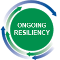 Ongoing Resiliency