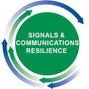 Signals & Communications Resilience